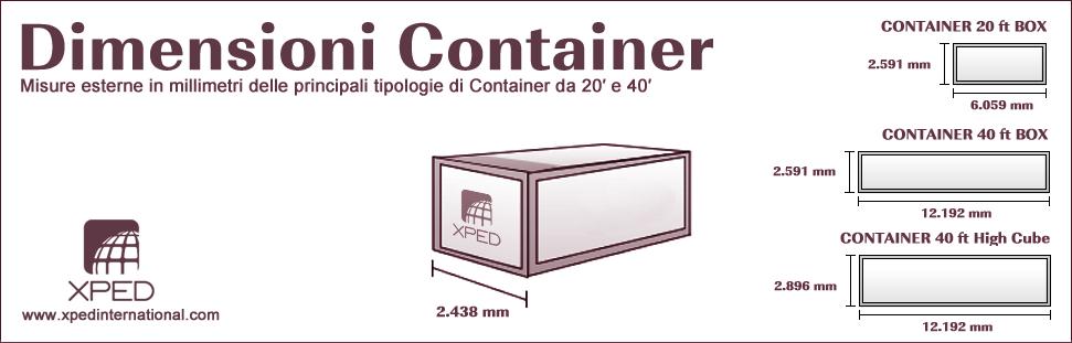 Dimensioni Container da 20 e 40 piedi