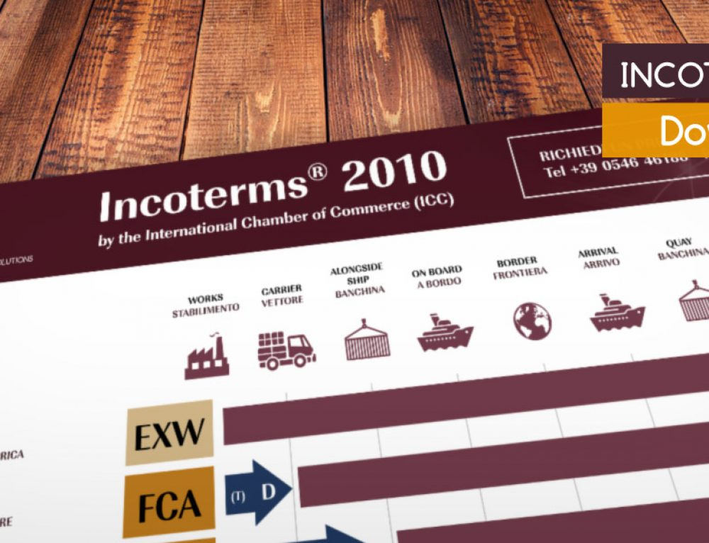 Incoterms 2010 – Tabella Incoterms PDF in Italiano